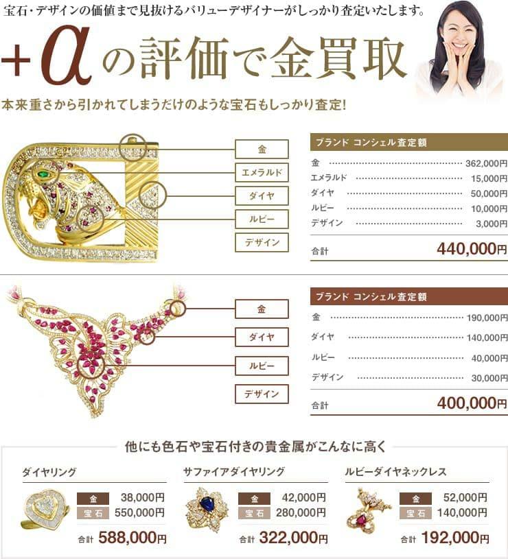 宝石・デザインの価値までしっかり査定