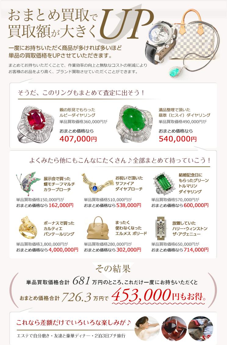 ブランドコンシェル 宝石のおまとめ査定